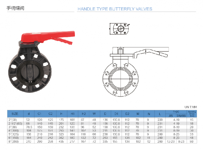 Black Handle Type Butterfly Water Supply Fittings For Water System Or Chemical Industry
